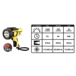 Waypoint Pistol Grip Rechargeable Spotlight with C4 LED, Yellow, 44910