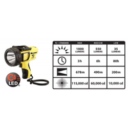 Waypoint 300 Pistol Grip Rechargeable Spotlight with C4 LED, Yellow, 44910