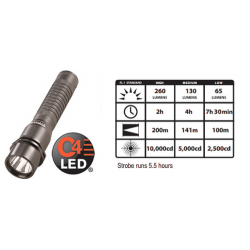 Streamlight Strion Rechargeable LED Flashlight, 1 Charger, AC/DC, 74301, Black