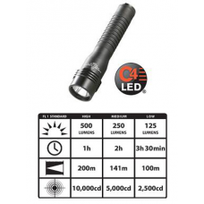Streamlight Strion LED HL Rechargeable Flashlight AC/DC System, 74751